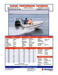 Suzuki - actioncraft df 150s 1