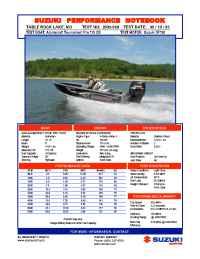 Suzuki - alumacraft df 150s 1