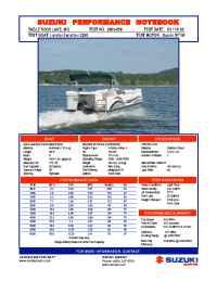 Suzuki - landau df 150s 1