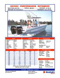 Suzuki - twinvee df 150 Ss 1