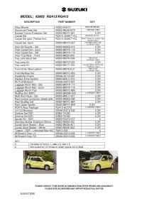 Suzuki - Ignis RG 413 RG 415