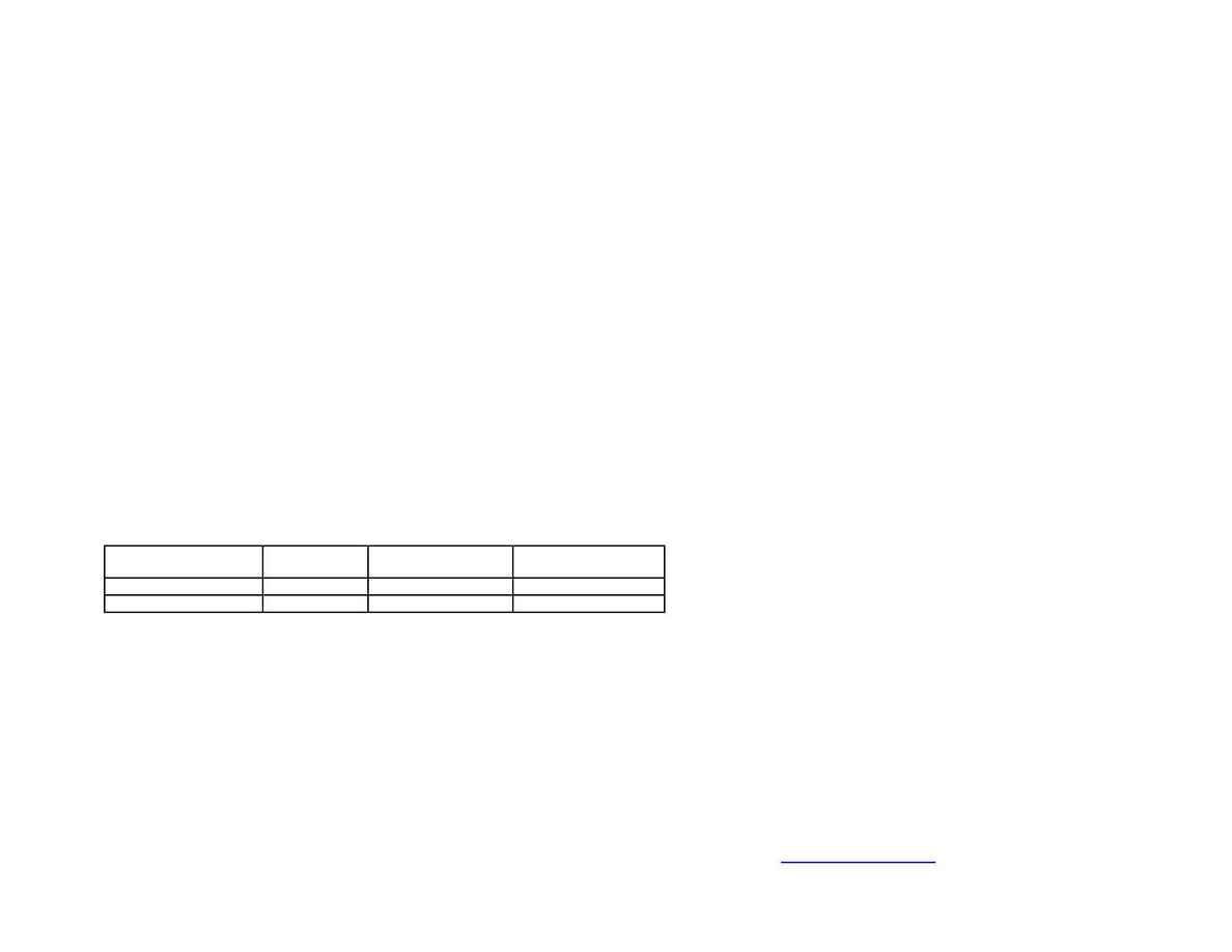 Suzuki - Piano Graduation Form 2005 000