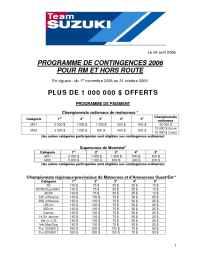 Suzuki - PROGRAMME DE CONTINGENCES 2006 POUR RM ET HORS ROUTE