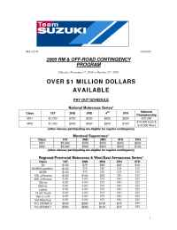 Suzuki - RM 2005 OFF ROAD CONTINGENCY