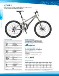 Giant bicycles - Reign 0
