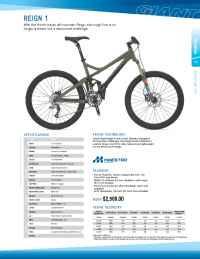 Giant bicycles - Reign 1