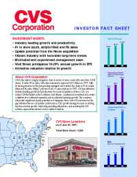 CVS Pharmacy - cvsfact