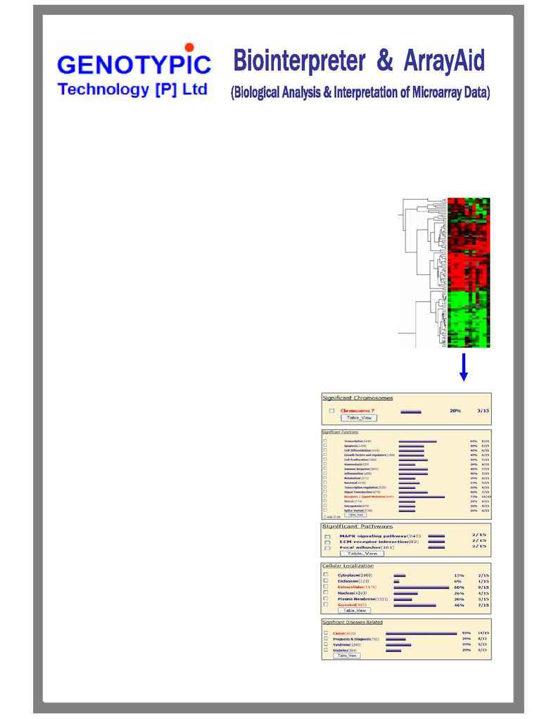Genotypic Technology Pvt.Ltd. - AA& B Brochure