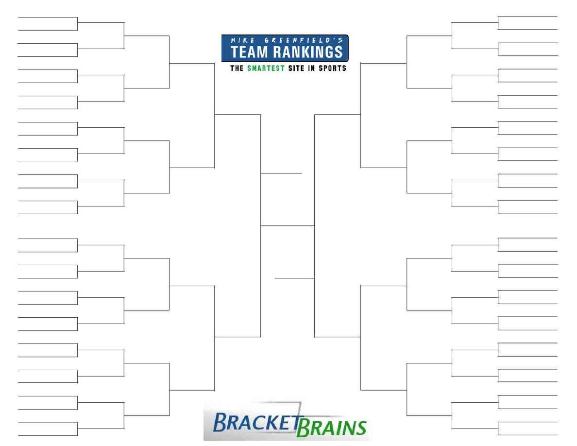 Mike Greenfield's Team Rankings - Team Rankings Bracket