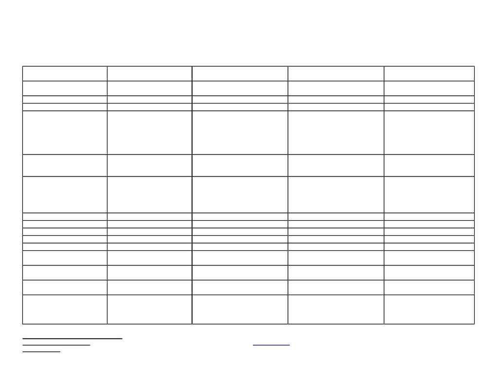 Biosis - vendor chart bp