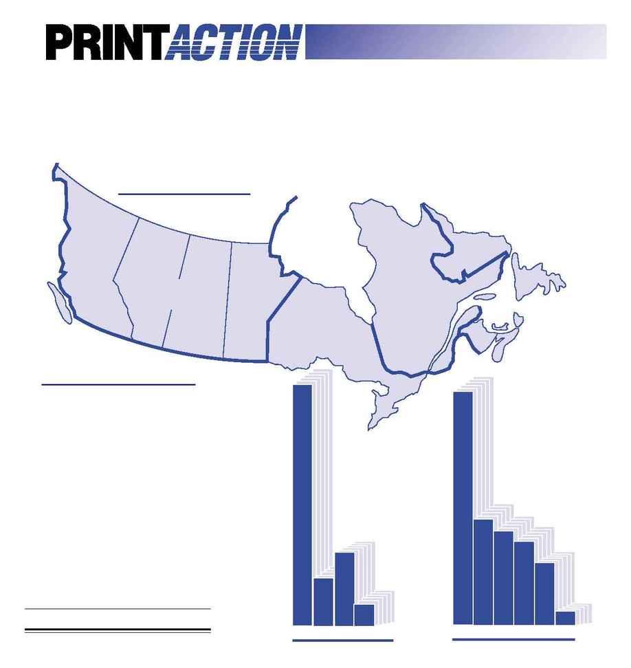 PrintAction - advertise