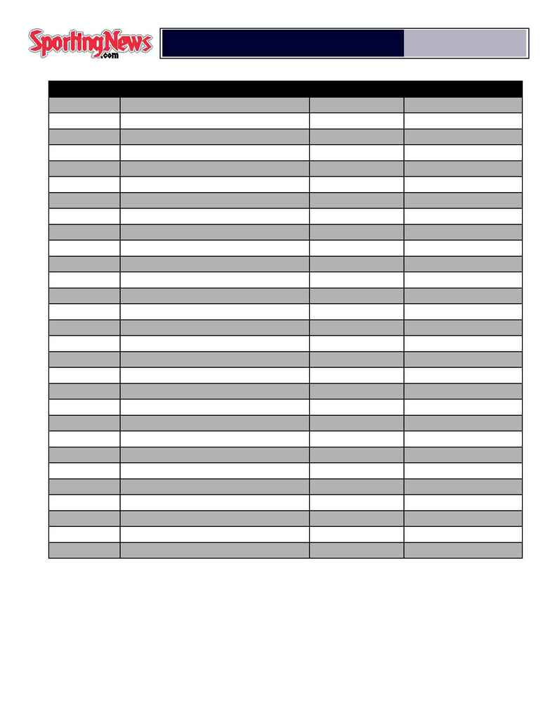 Sporting News - schedule